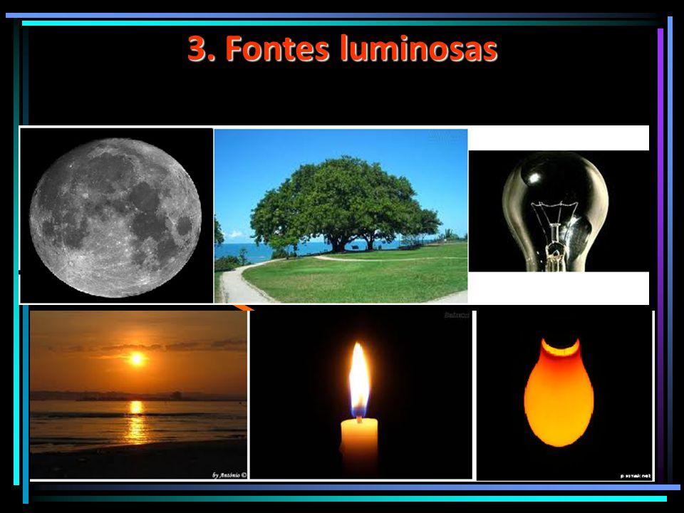 3. Fontes luminosas Fonte de luz Fonte de luz Primária Secundária corpos que emitem luz própria corpos que enviam a luz que recebem de outras fontes E