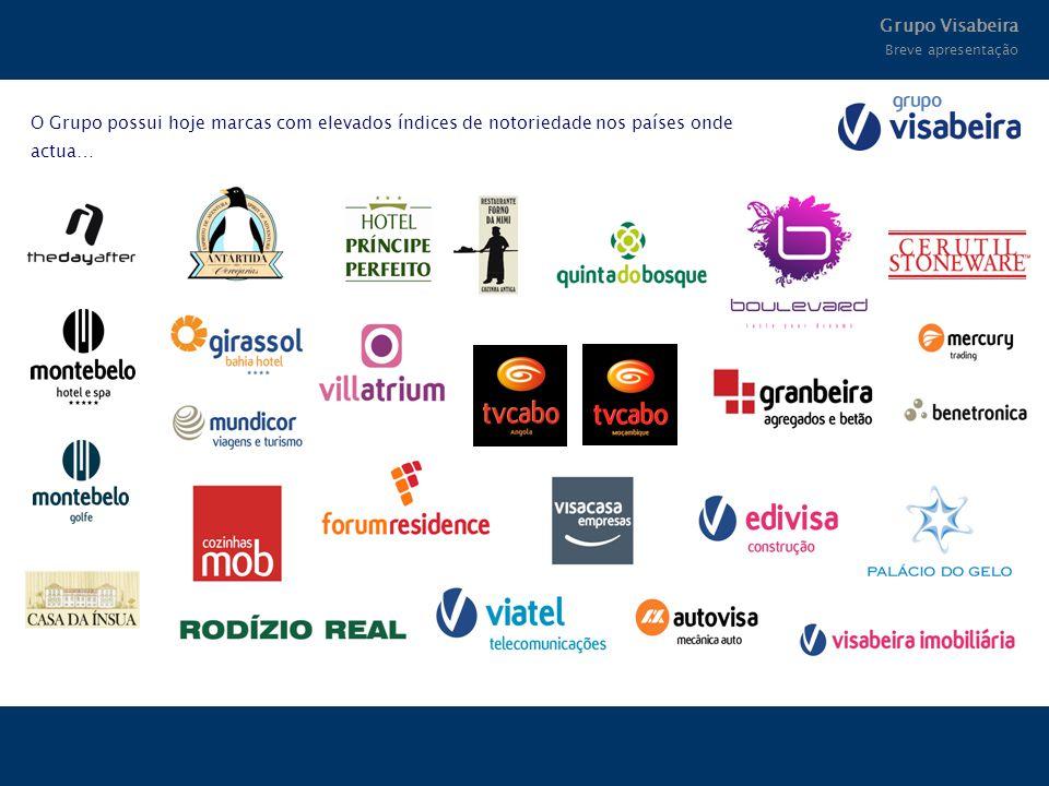 O Grupo possui hoje marcas com elevados índices de notoriedade nos países onde actua… Grupo Visabeira Breve apresentação