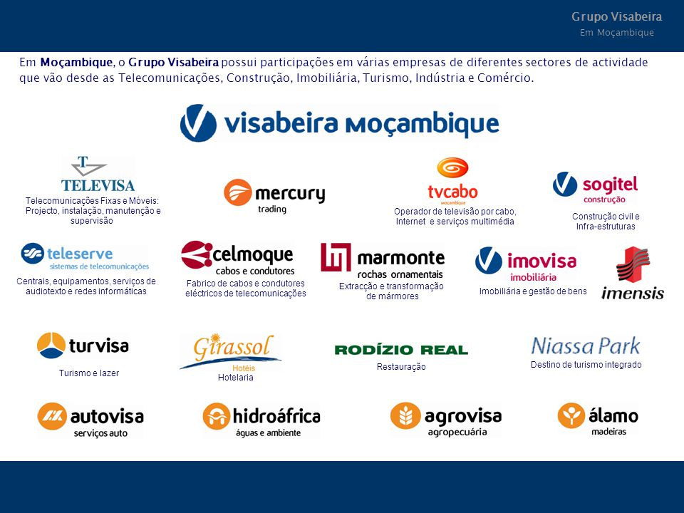 Em Moçambique, o Grupo Visabeira possui participações em várias empresas de diferentes sectores de actividade que vão desde as Telecomunicações, Const