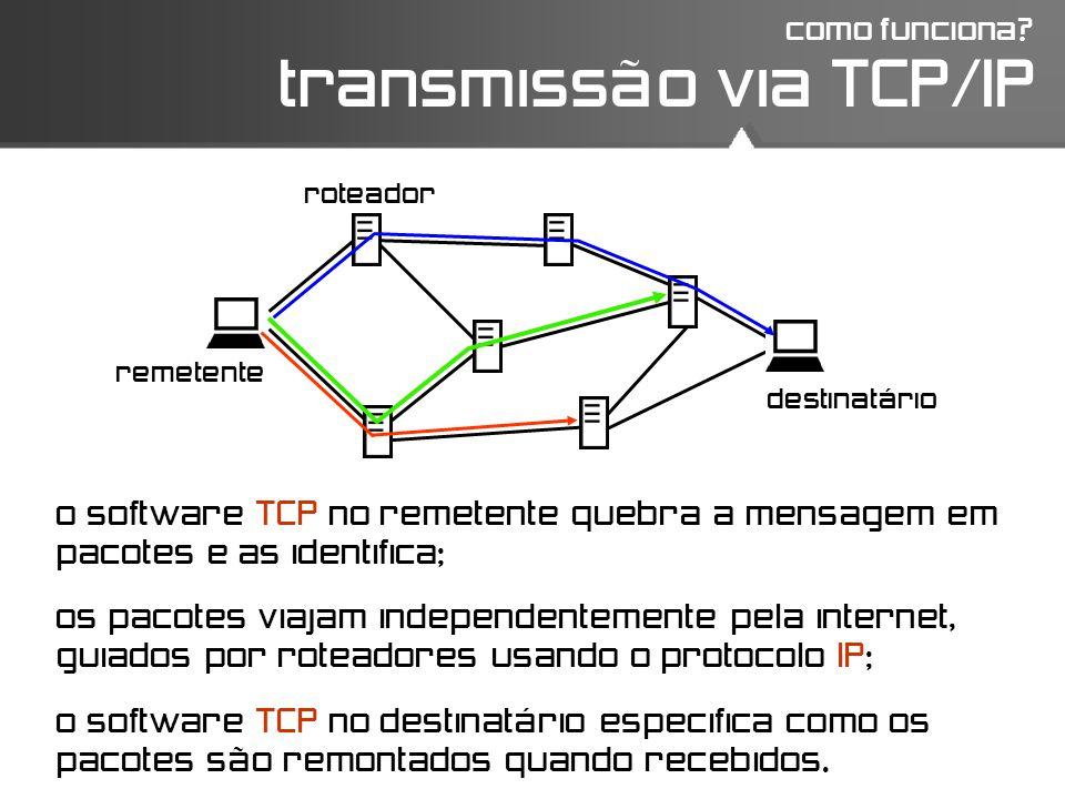 como funciona? transmissão via TCP/IP roteador remetente destinatário o software TCP no remetente quebra a mensagem em pacotes e as identifica; os pac