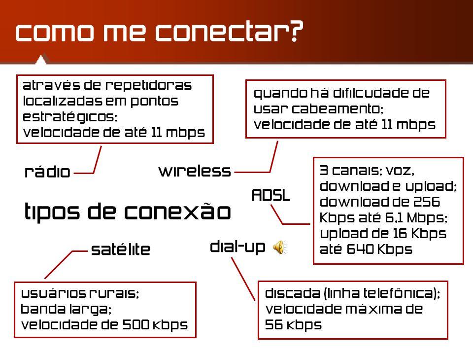 como me conectar? tipos de conexão ADSL satélite dial-up discada (linha telefônica); velocidade máxima de 56 kbps rádio wireless usuários rurais; band