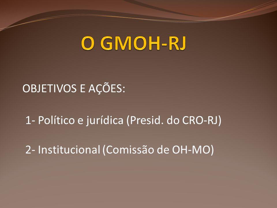 OBJETIVOS E AÇÕES: 1- Político e jurídica (Presid. do CRO-RJ) 2- Institucional (Comissão de OH-MO)