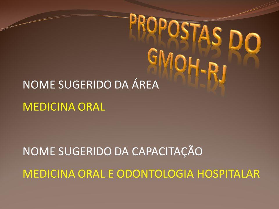 NOME SUGERIDO DA ÁREA MEDICINA ORAL NOME SUGERIDO DA CAPACITAÇÃO MEDICINA ORAL E ODONTOLOGIA HOSPITALAR