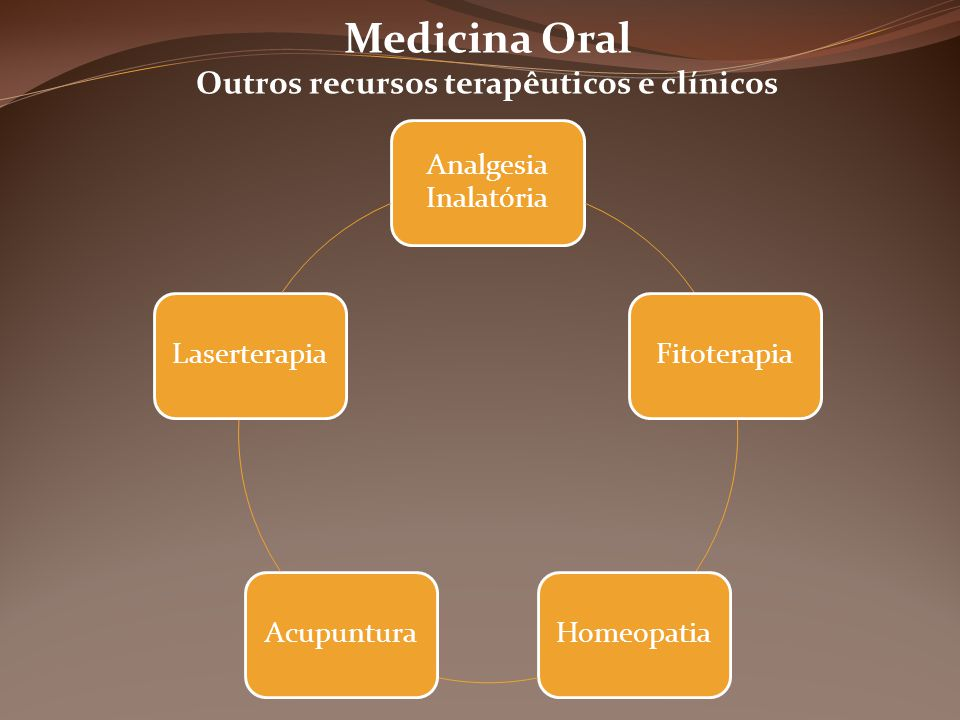 Analgesia Inalatória FitoterapiaHomeopatiaAcupunturaLaserterapia Medicina Oral Outros recursos terapêuticos e clínicos