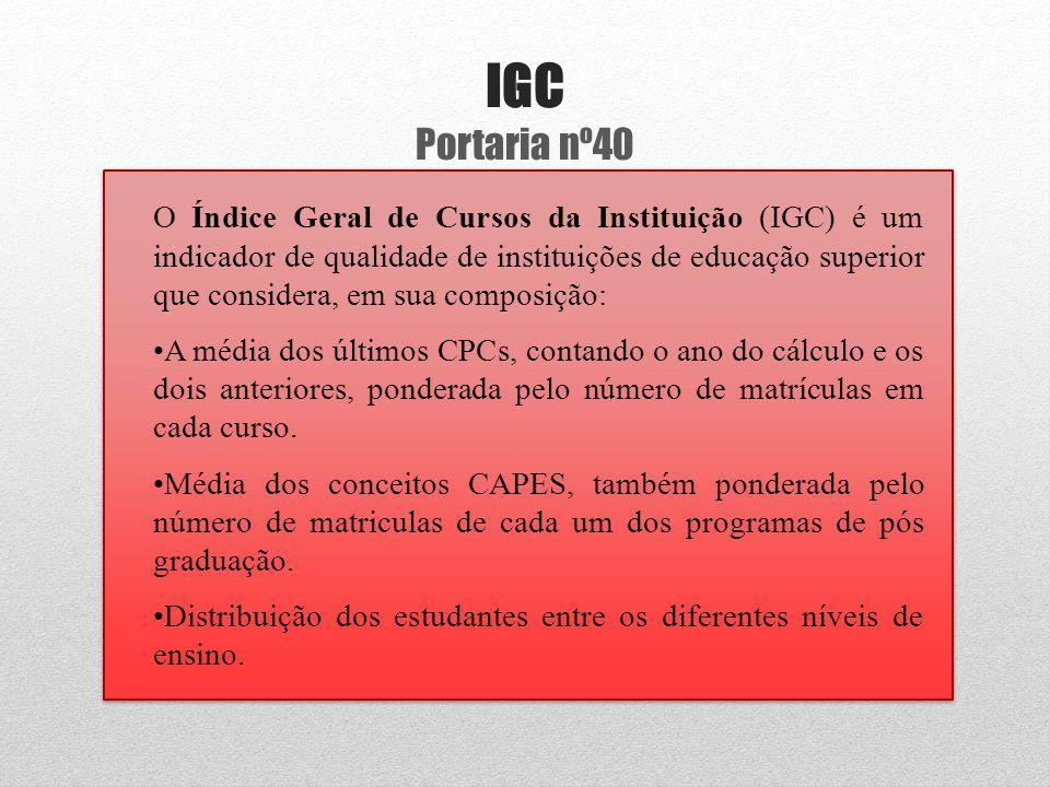 O Índice Geral de Cursos da Instituição (IGC) é um indicador de qualidade de instituições de educação superior que considera, em sua composição: •A mé