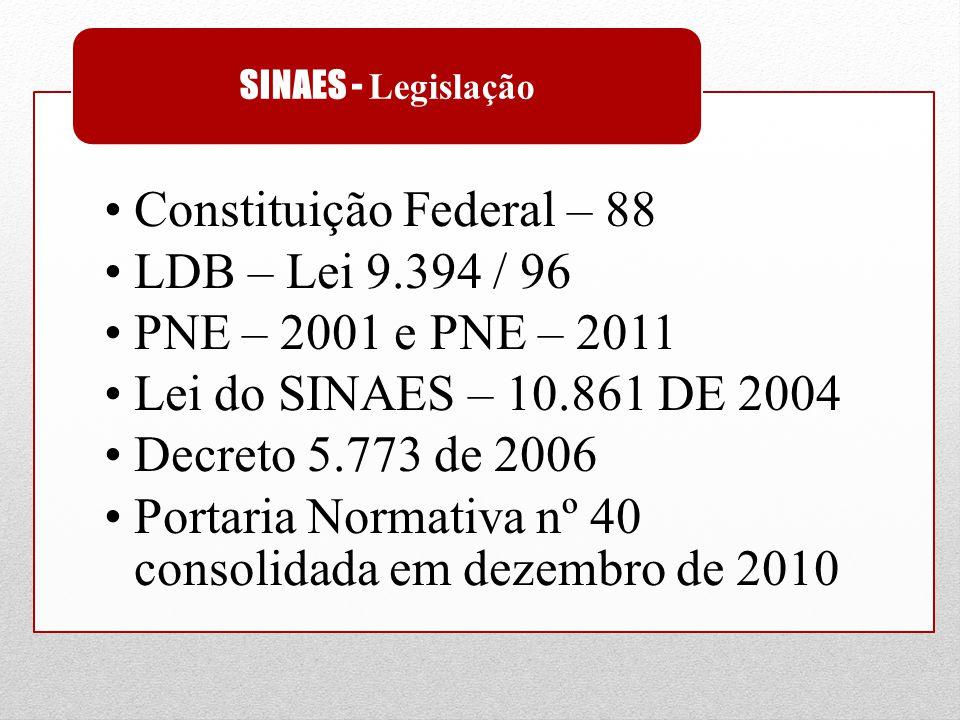 •Constituição Federal – 88 •LDB – Lei 9.394 / 96 •PNE – 2001 e PNE – 2011 •Lei do SINAES – 10.861 DE 2004 •Decreto 5.773 de 2006 •Portaria Normativa n