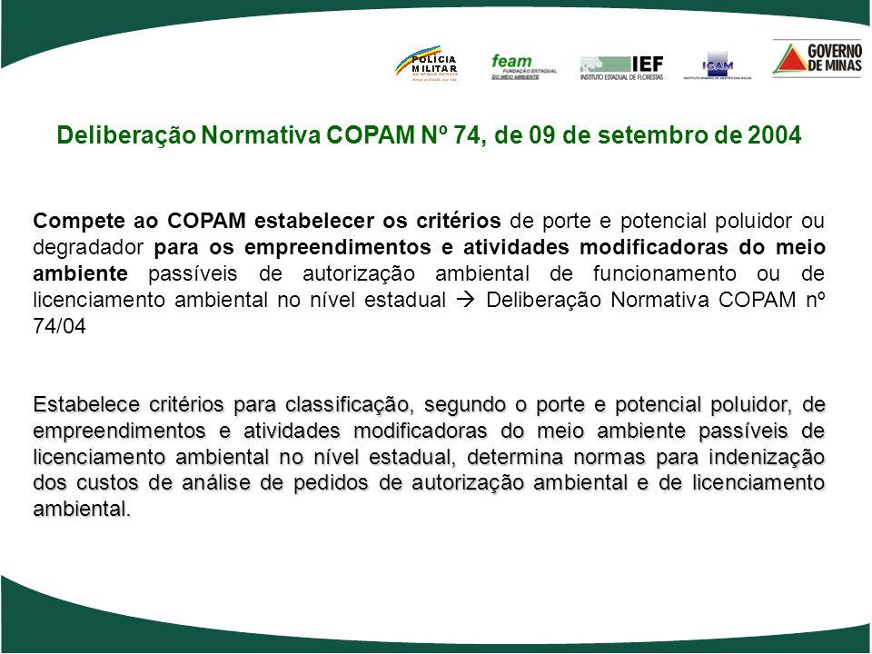Deliberação Normativa COPAM Nº 74, de 09 de setembro de 2004 Compete ao COPAM estabelecer os critérios de porte e potencial poluidor ou degradador par