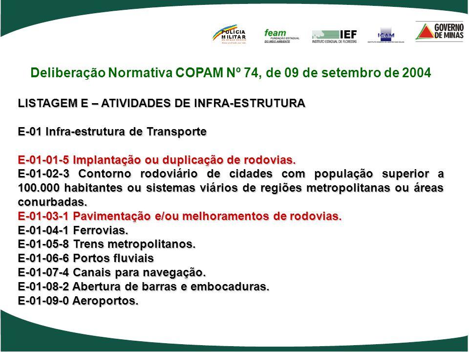 Deliberação Normativa COPAM Nº 74, de 09 de setembro de 2004 LISTAGEM E – ATIVIDADES DE INFRA-ESTRUTURA E-01 Infra-estrutura de Transporte E-01-01-5 I