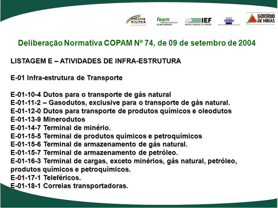 Deliberação Normativa COPAM Nº 74, de 09 de setembro de 2004 LISTAGEM E – ATIVIDADES DE INFRA-ESTRUTURA E-01 Infra-estrutura de Transporte E-01-10-4 D
