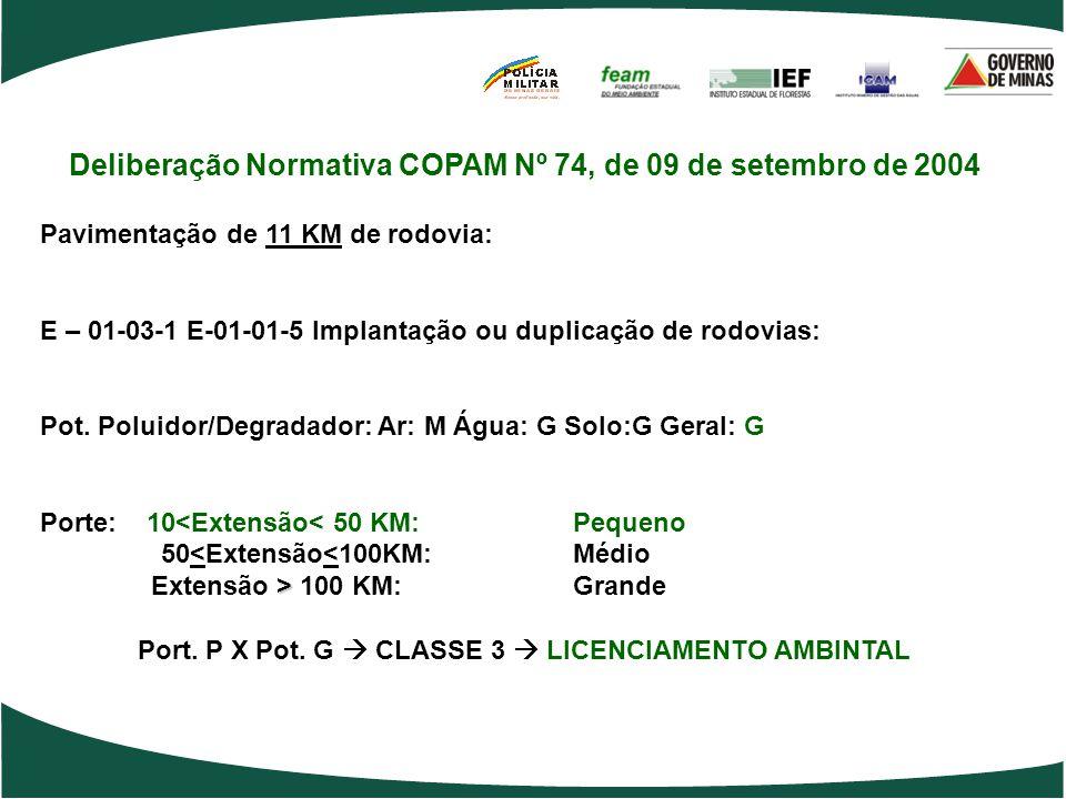 Deliberação Normativa COPAM Nº 74, de 09 de setembro de 2004 Pavimentação de 11 KM de rodovia: E – 01-03-1 E-01-01-5 Implantação ou duplicação de rodo