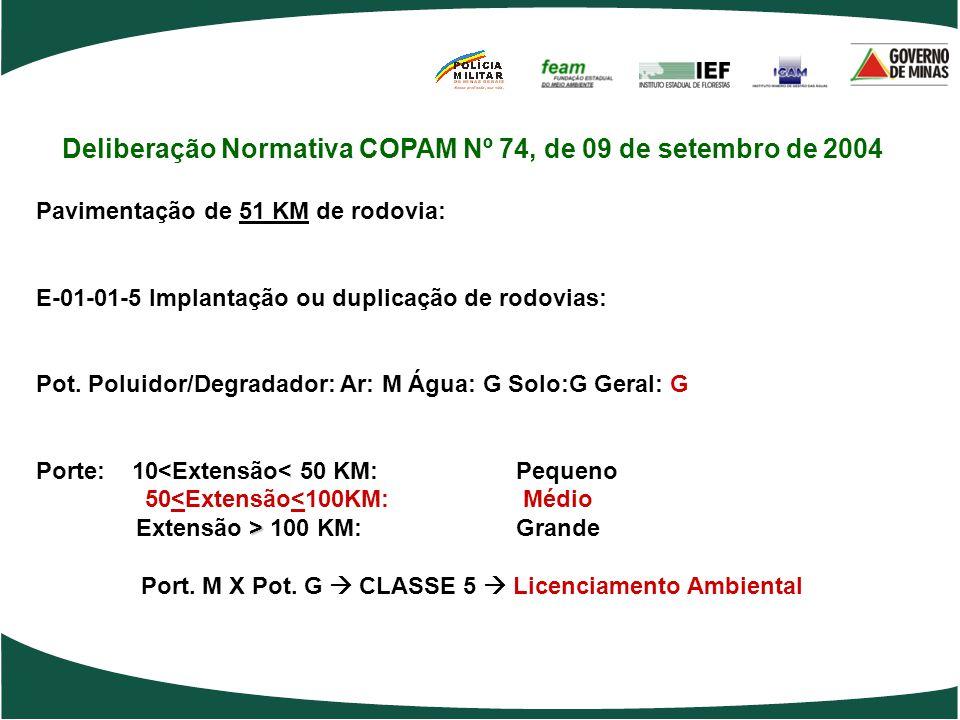 Deliberação Normativa COPAM Nº 74, de 09 de setembro de 2004 Pavimentação de 51 KM de rodovia: E-01-01-5 Implantação ou duplicação de rodovias: Pot. P