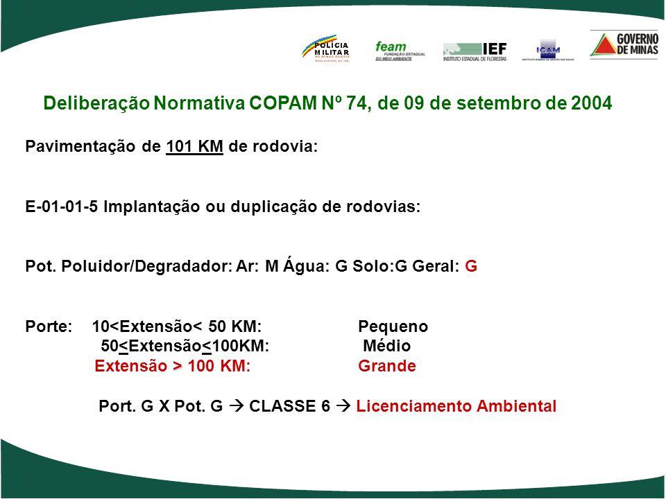 Deliberação Normativa COPAM Nº 74, de 09 de setembro de 2004 Pavimentação de 101 KM de rodovia: E-01-01-5 Implantação ou duplicação de rodovias: Pot.