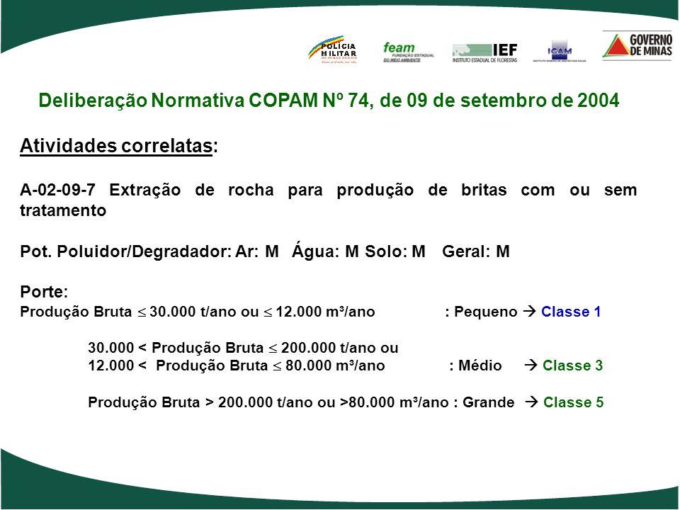 Deliberação Normativa COPAM Nº 74, de 09 de setembro de 2004 Atividades correlatas: A-02-09-7 Extração de rocha para produção de britas com ou sem tra