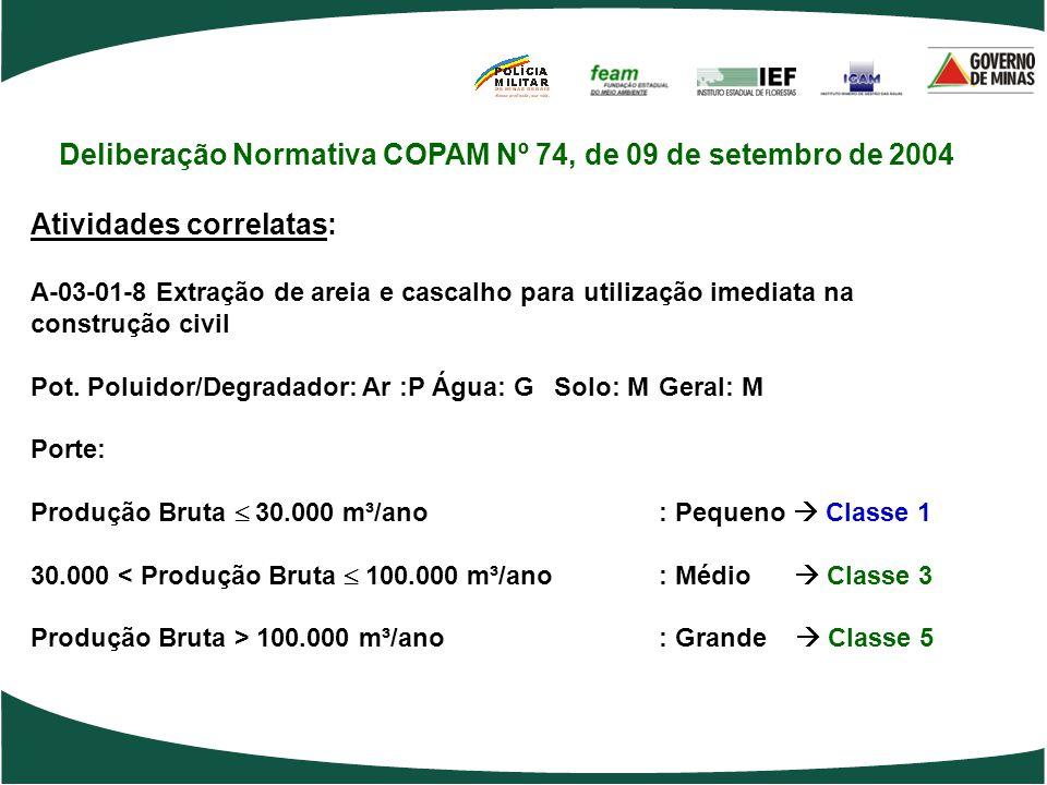 Deliberação Normativa COPAM Nº 74, de 09 de setembro de 2004 Atividades correlatas: A-03-01-8 Extração de areia e cascalho para utilização imediata na
