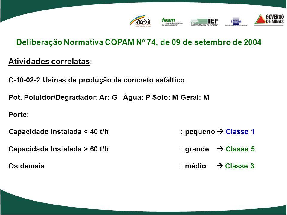 Deliberação Normativa COPAM Nº 74, de 09 de setembro de 2004 Atividades correlatas: C-10-02-2 Usinas de produção de concreto asfáltico. Pot. Poluidor/