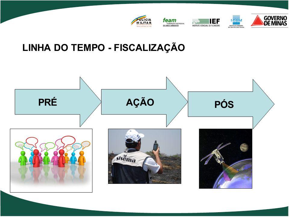 Deliberação Normativa COPAM Nº 74, de 09 de setembro de 2004 LISTAGEM E – ATIVIDADES DE INFRA-ESTRUTURA E-01 Infra-estrutura de Transporte E-01-01-5 Implantação ou duplicação de rodovias.