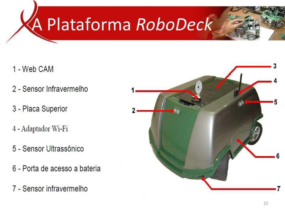 A Plataforma RoboDeck 10