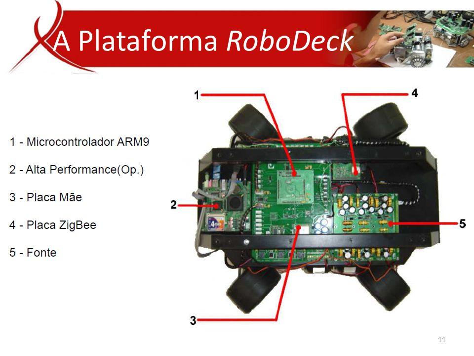 A Plataforma RoboDeck 11