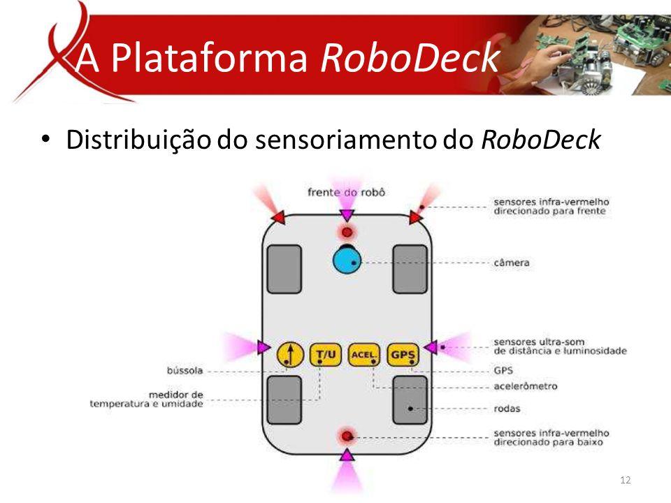 A Plataforma RoboDeck • Distribuição do sensoriamento do RoboDeck 12