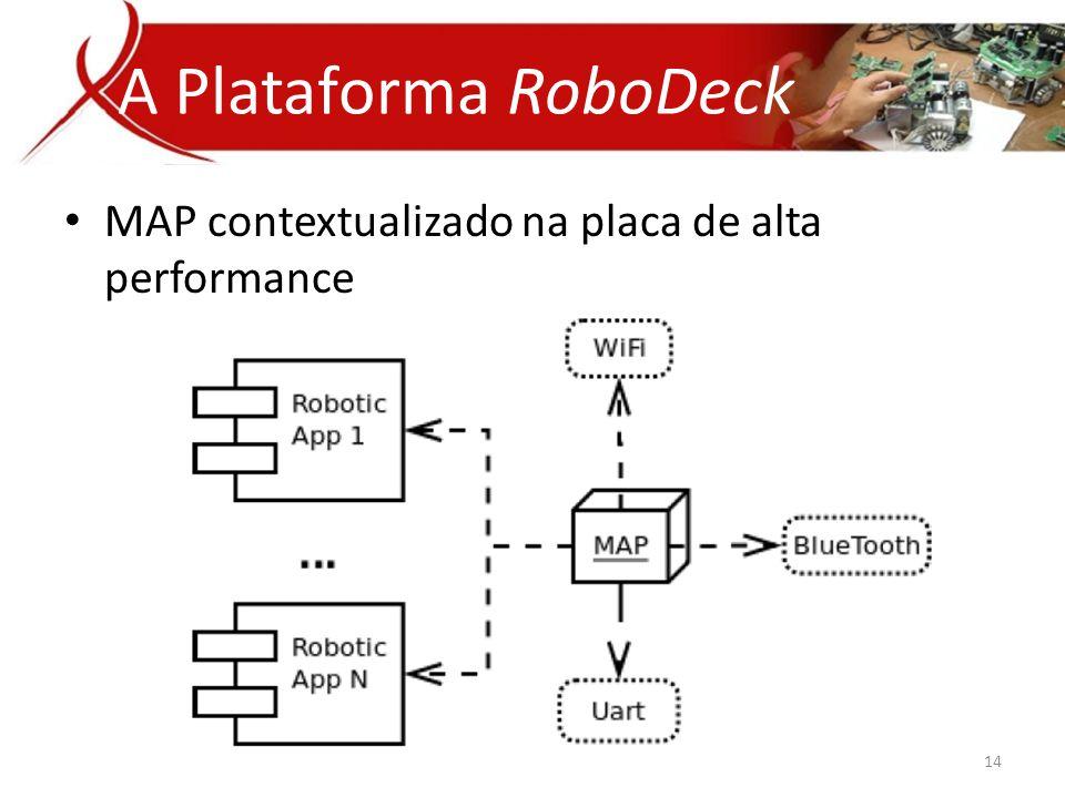 A Plataforma RoboDeck • MAP contextualizado na placa de alta performance 14