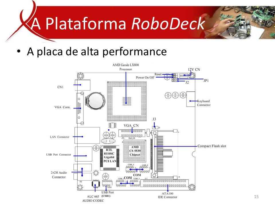 A Plataforma RoboDeck • A placa de alta performance 15