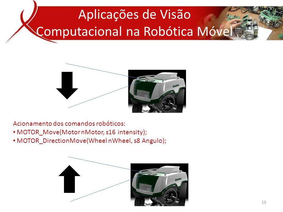 Aplicações de Visão Computacional na Robótica Móvel 19 Acionamento dos comandos robóticos: • MOTOR_Move(Motor nMotor, s16 intensity); • MOTOR_DirectionMove(Wheel nWheel, s8 Angulo);