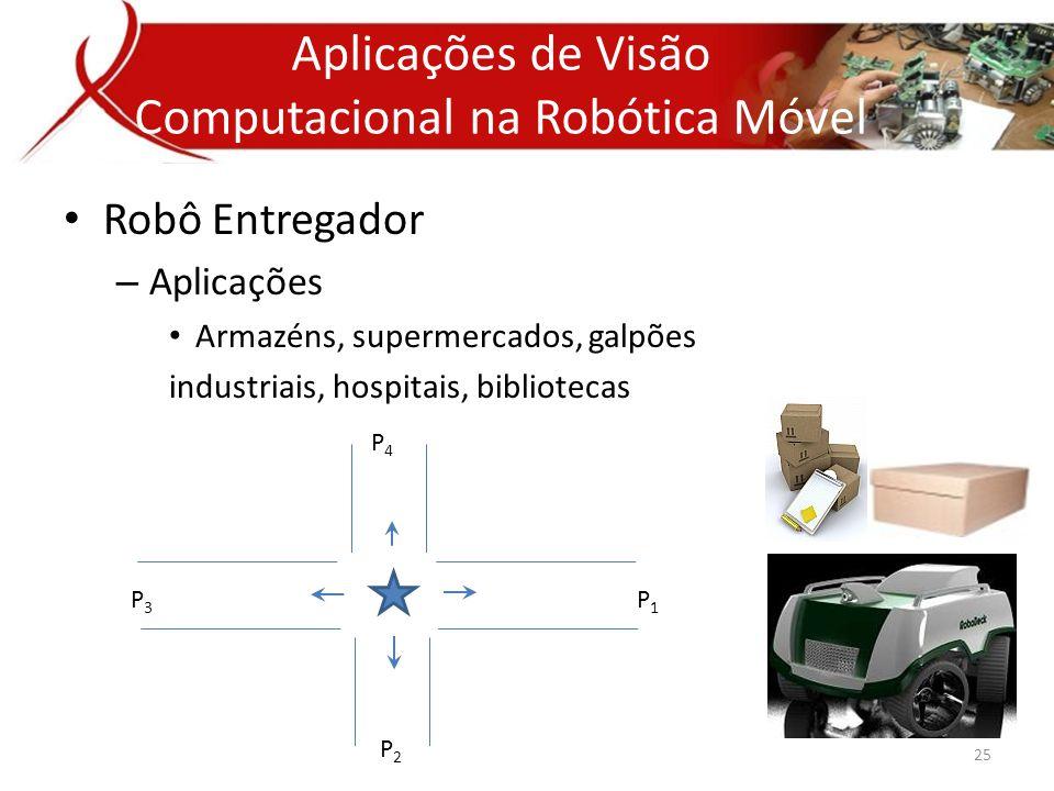 Comentários Finais Aplicações de Visão Computacional na Robótica Móvel 25 • Robô Entregador – Aplicações • Armazéns, supermercados, galpões industriais, hospitais, bibliotecas P2P2 P4P4 P3P3 P1P1