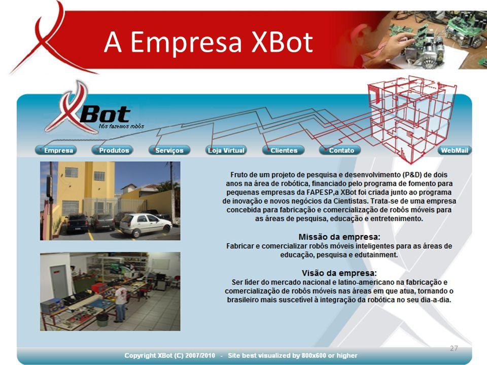 A Empresa XBot 27