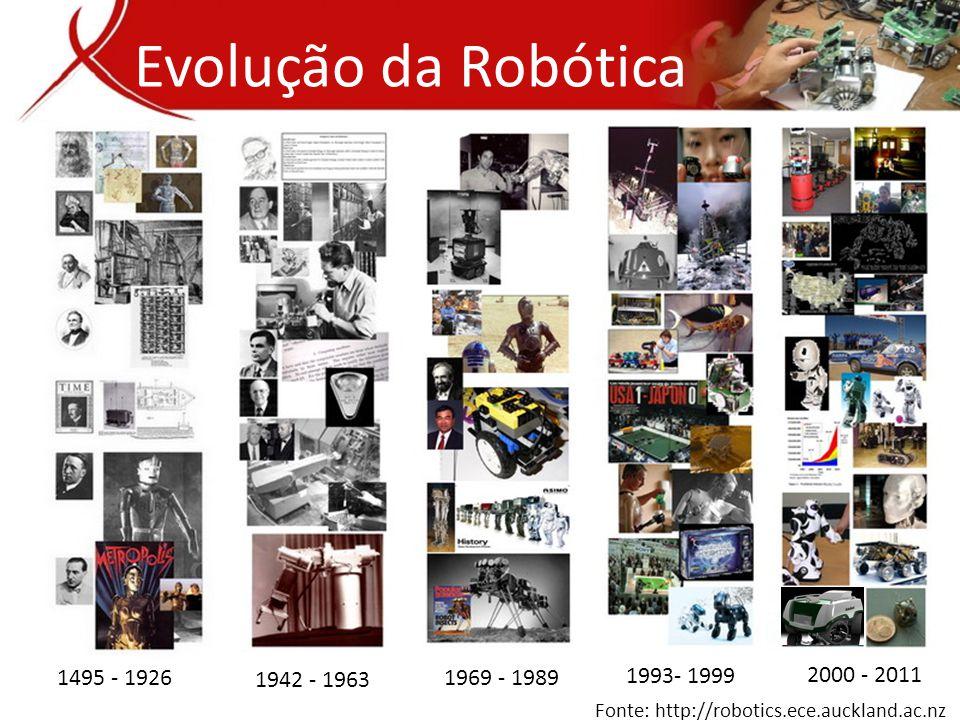 1495 - 1926 1942 - 1963 1969 - 1989 1993- 1999 2000 - 2011 Fonte: http://robotics.ece.auckland.ac.nz