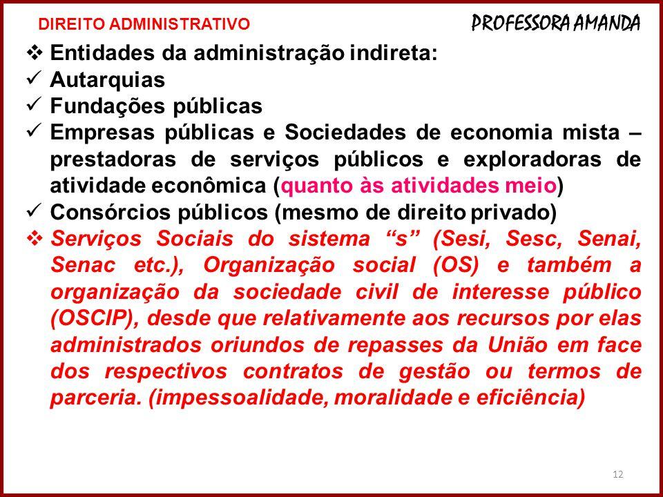 12  Entidades da administração indireta:  Autarquias  Fundações públicas  Empresas públicas e Sociedades de economia mista – prestadoras de serviç