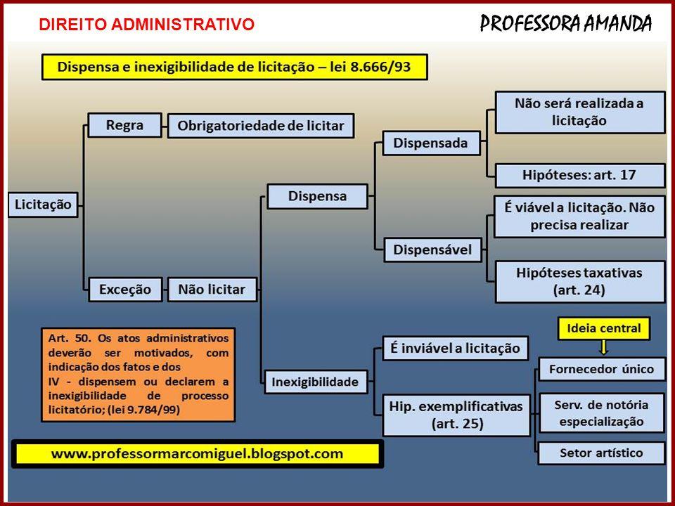 15 DIREITO ADMINISTRATIVO PROFESSORA AMANDA