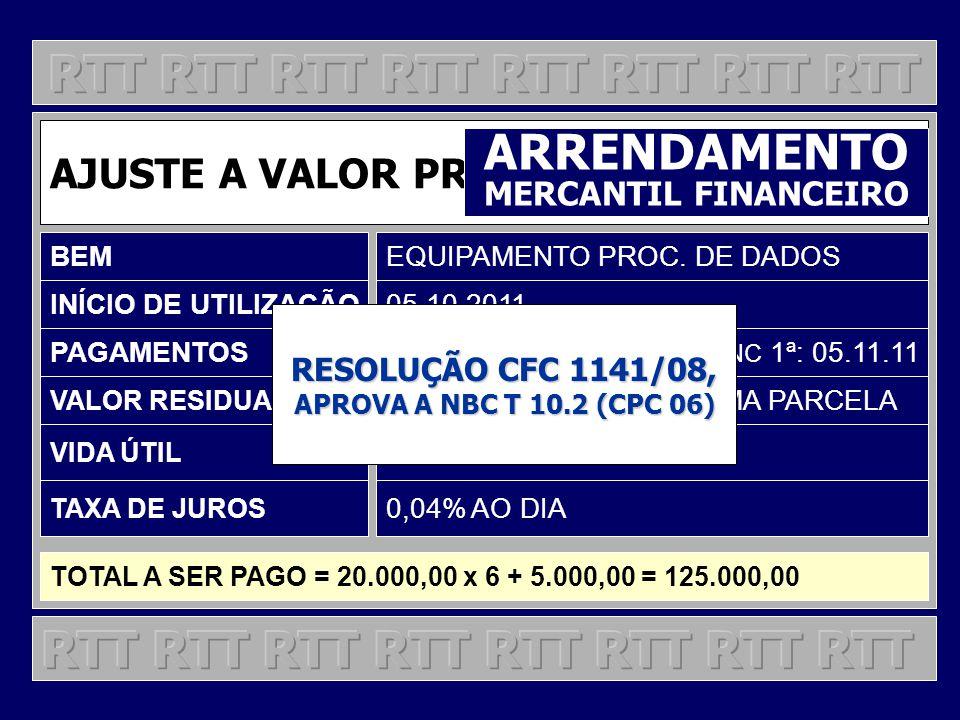 AJUSTE A VALOR PRESENTE ARRENDAMENTO MERCANTIL FINANCEIRO TOTAL A SER PAGO = 20.000,00 x 6 + 5.000,00 = 125.000,00 BEM INÍCIO DE UTILIZAÇÃO PAGAMENTOS