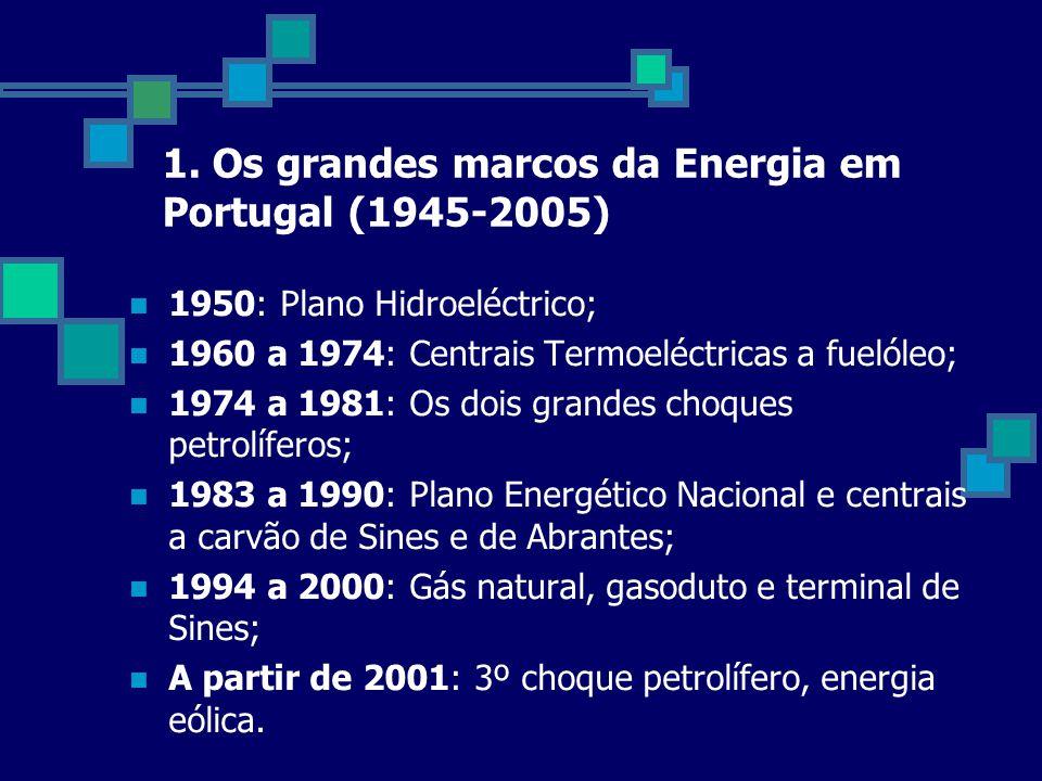 1. Os grandes marcos da Energia em Portugal (1945-2005)  1950: Plano Hidroeléctrico;  1960 a 1974: Centrais Termoeléctricas a fuelóleo;  1974 a 198