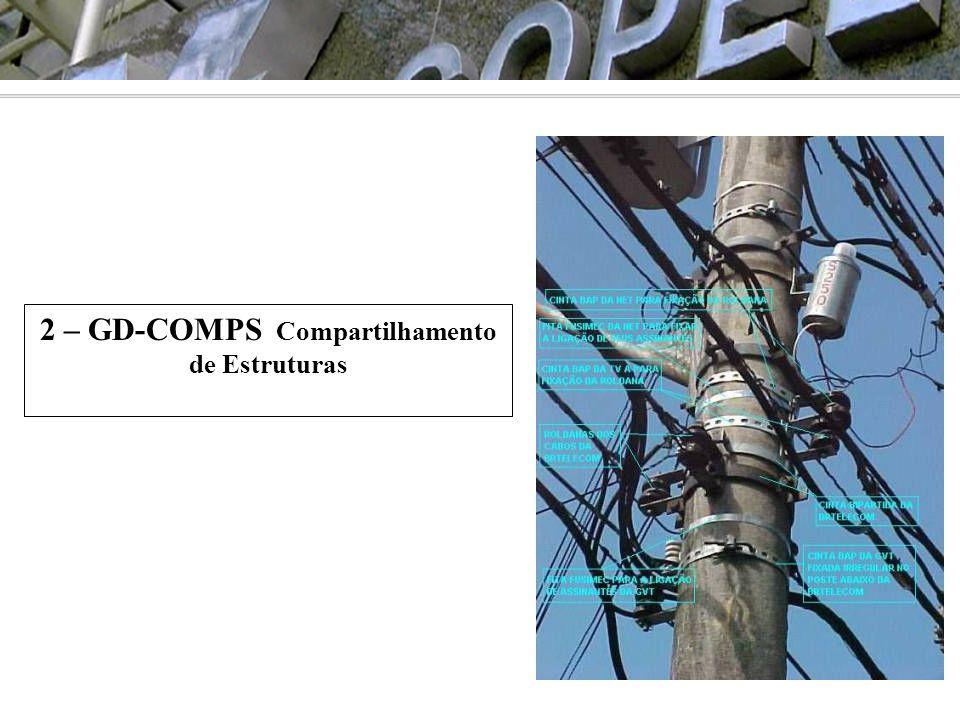 2 – GD-COMPS Compartilhamento de Estruturas