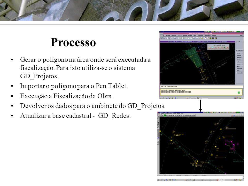 •Gerar o polígono na área onde será executada a fiscalização. Para isto utiliza-se o sistema GD_Projetos. •Importar o polígono para o Pen Tablet. •Exe