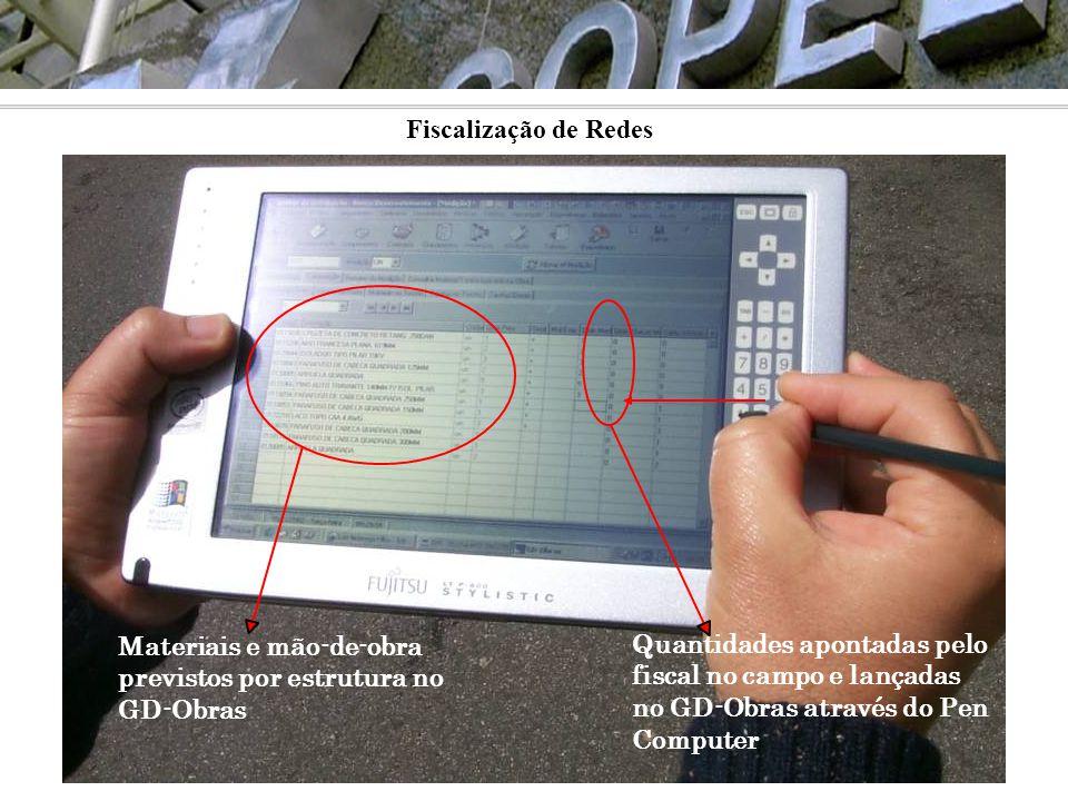 Materiais e mão-de-obra previstos por estrutura no GD-Obras Quantidades apontadas pelo fiscal no campo e lançadas no GD-Obras através do Pen Computer