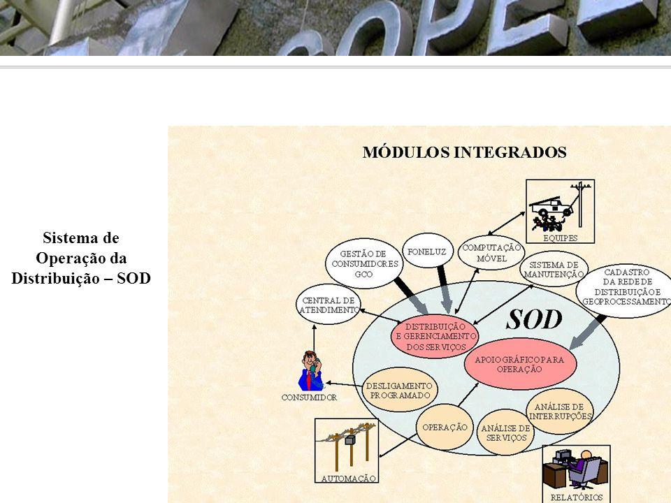 Sistema de Operação da Distribuição – SOD