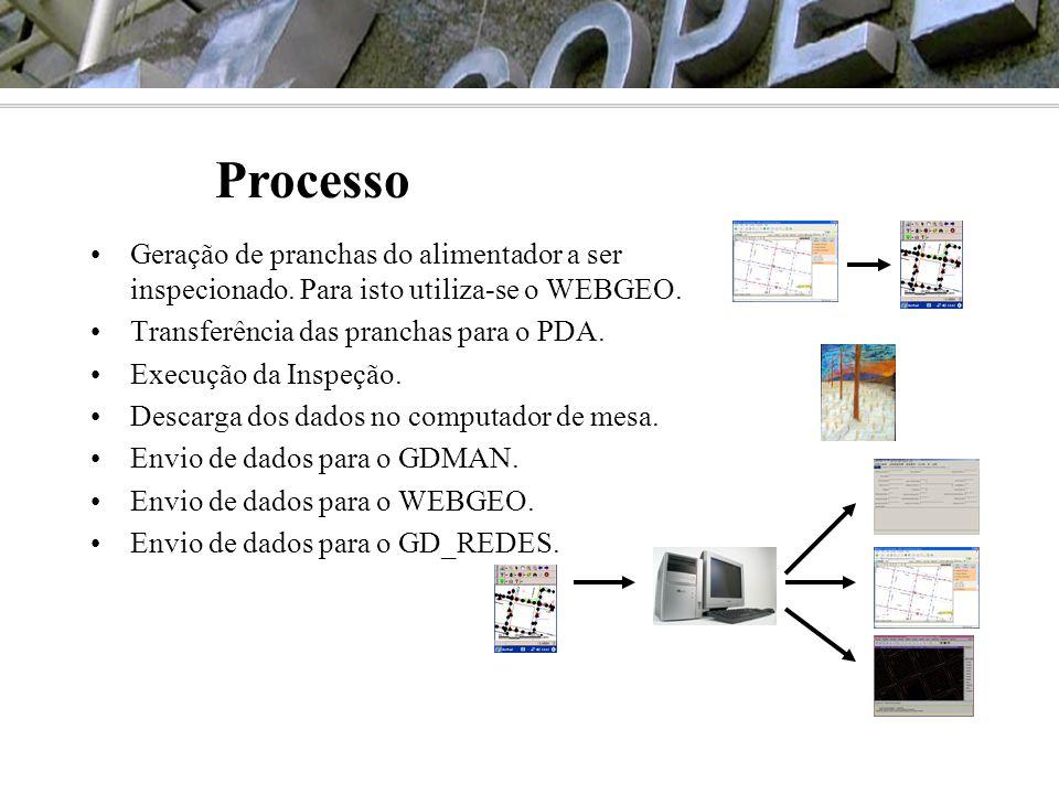 •Geração de pranchas do alimentador a ser inspecionado. Para isto utiliza-se o WEBGEO. •Transferência das pranchas para o PDA. •Execução da Inspeção.