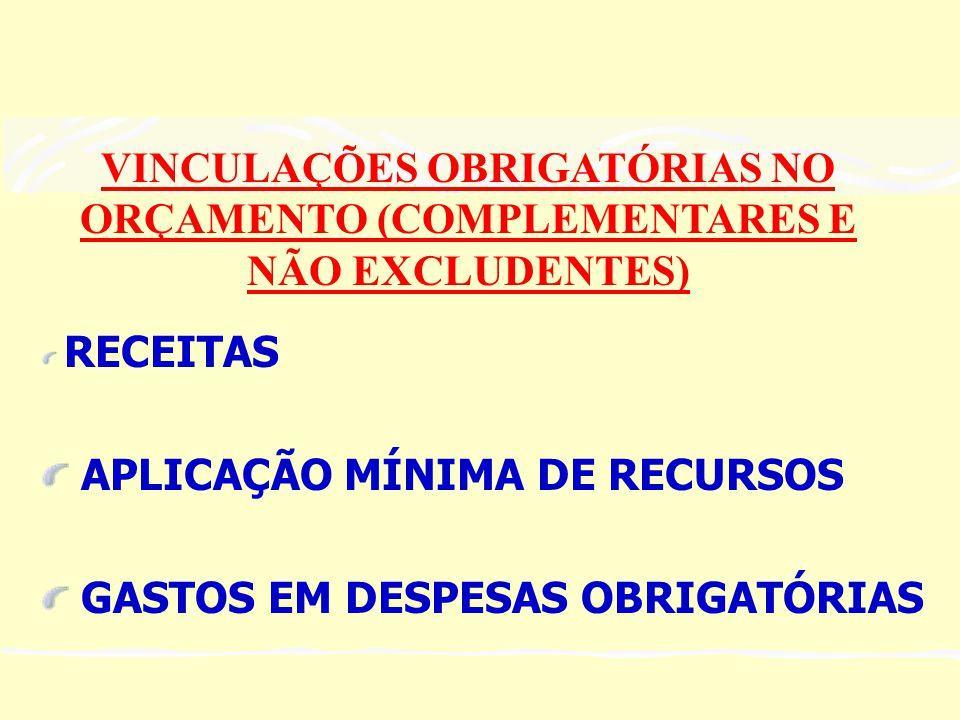 RECEITAS APLICAÇÃO MÍNIMA DE RECURSOS GASTOS EM DESPESAS OBRIGATÓRIAS VINCULAÇÕES OBRIGATÓRIAS NO ORÇAMENTO (COMPLEMENTARES E NÃO EXCLUDENTES)