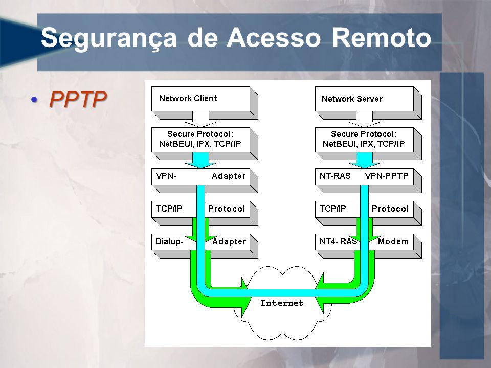 Segurança de Acesso Remoto •PPTP