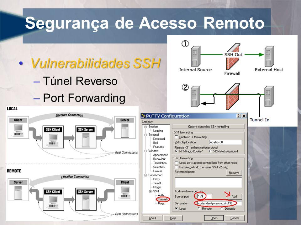 Segurança de Acesso Remoto •Vulnerabilidades SSH –Túnel Reverso –Port Forwarding