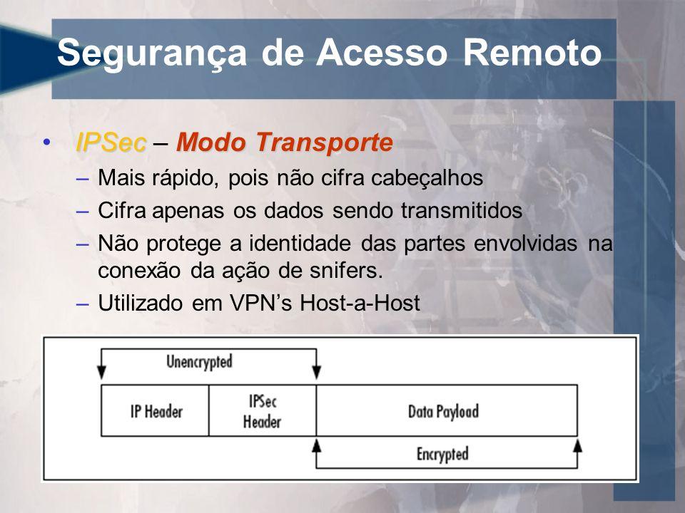 Segurança de Acesso Remoto IPSec Modo Transporte • IPSec – Modo Transporte –Mais rápido, pois não cifra cabeçalhos –Cifra apenas os dados sendo transmitidos –Não protege a identidade das partes envolvidas na conexão da ação de snifers.