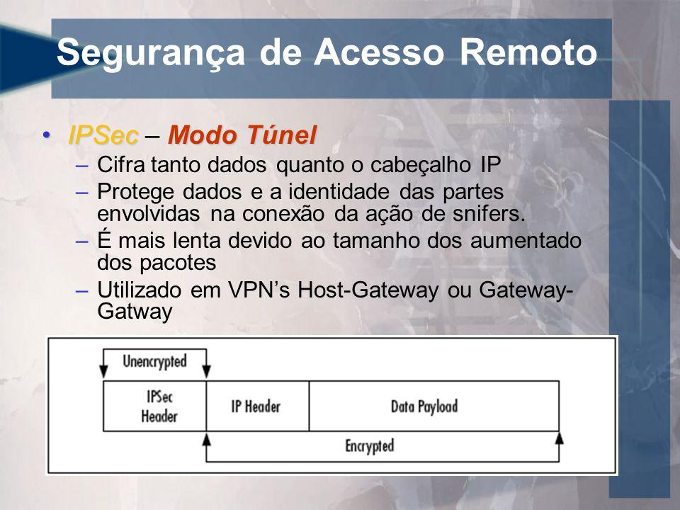 Segurança de Acesso Remoto •IPSec Modo Túnel •IPSec – Modo Túnel –Cifra tanto dados quanto o cabeçalho IP –Protege dados e a identidade das partes envolvidas na conexão da ação de snifers.