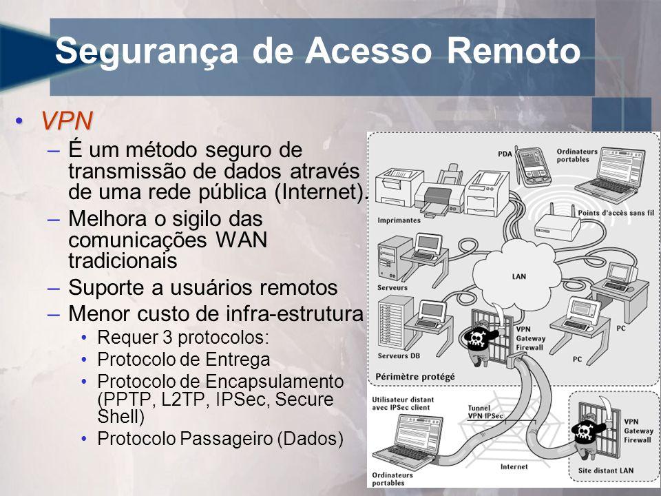 Segurança de Acesso Remoto •VPN –É um método seguro de transmissão de dados através de uma rede pública (Internet). –Melhora o sigilo das comunicações