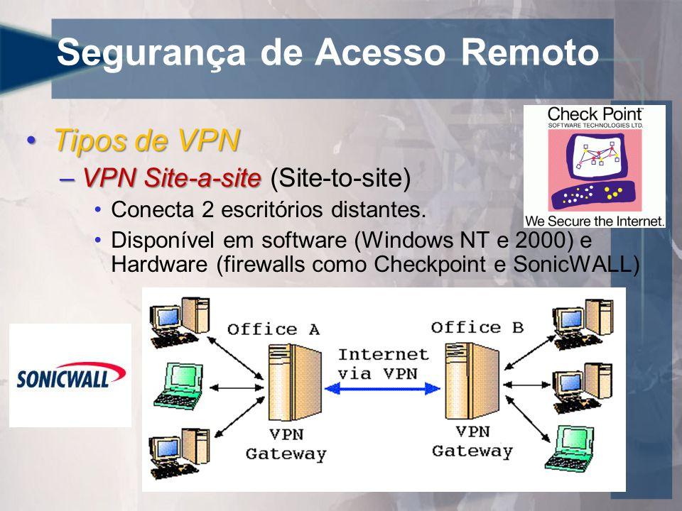 Segurança de Acesso Remoto •Tipos de VPN –VPN Site-a-site –VPN Site-a-site (Site-to-site) •Conecta 2 escritórios distantes. •Disponível em software (W