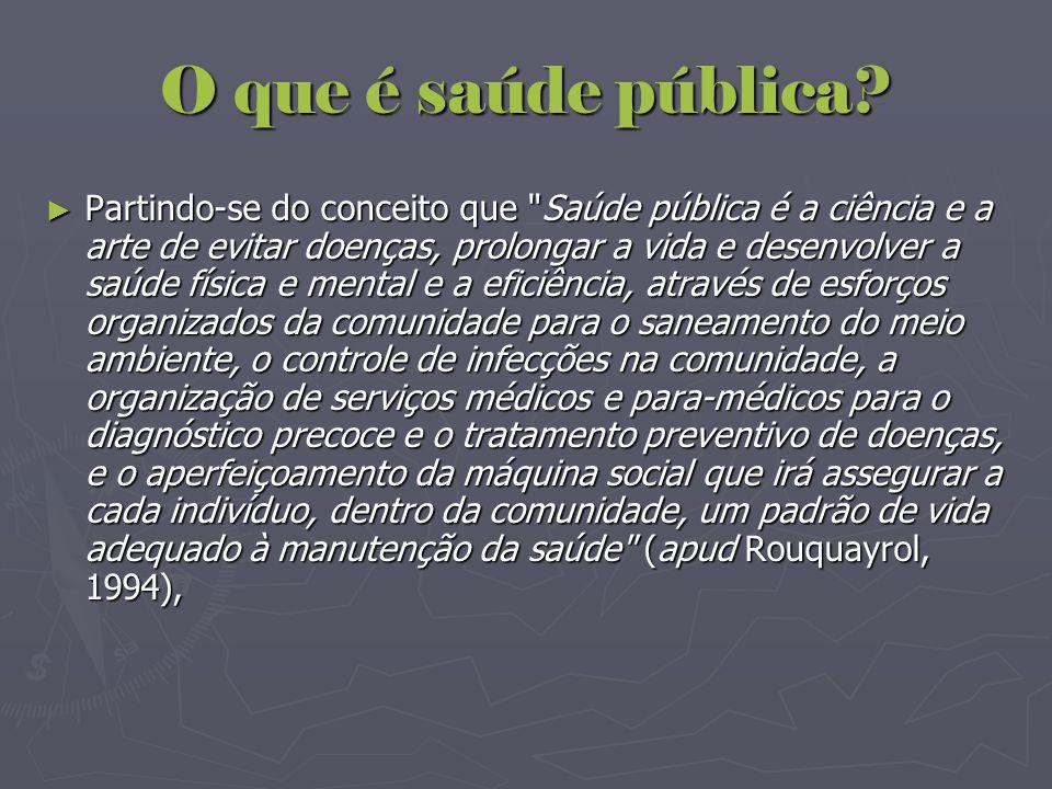 O que é saúde pública? ► Partindo-se do conceito que