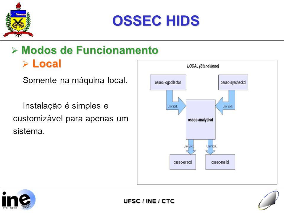 OSSEC HIDS UFSC / INE / CTC Somente na máquina local.