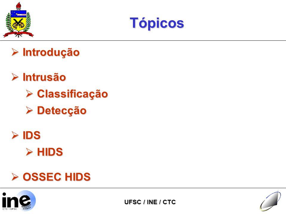 Tópicos UFSC / INE / CTC  Introdução  Intrusão  Classificação  Detecção  IDS  HIDS  OSSEC HIDS