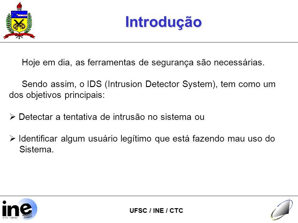 Introdução UFSC / INE / CTC Hoje em dia, as ferramentas de segurança são necessárias.