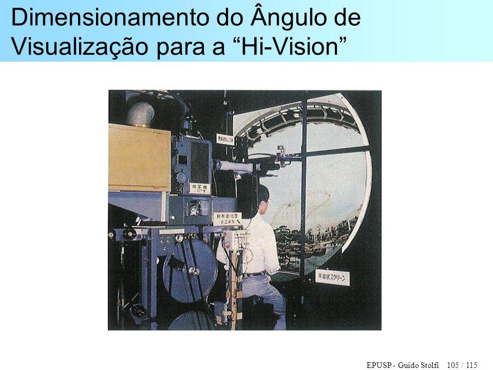 """EPUSP - Guido Stolfi 105 / 115 Dimensionamento do Ângulo de Visualização para a """"Hi-Vision"""""""